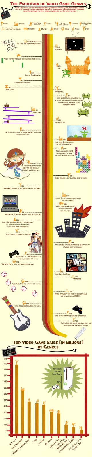 Game-genre-med
